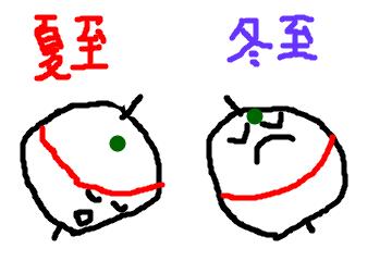 f:id:kyokoippoppo:20190622075515p:plain:w250:left