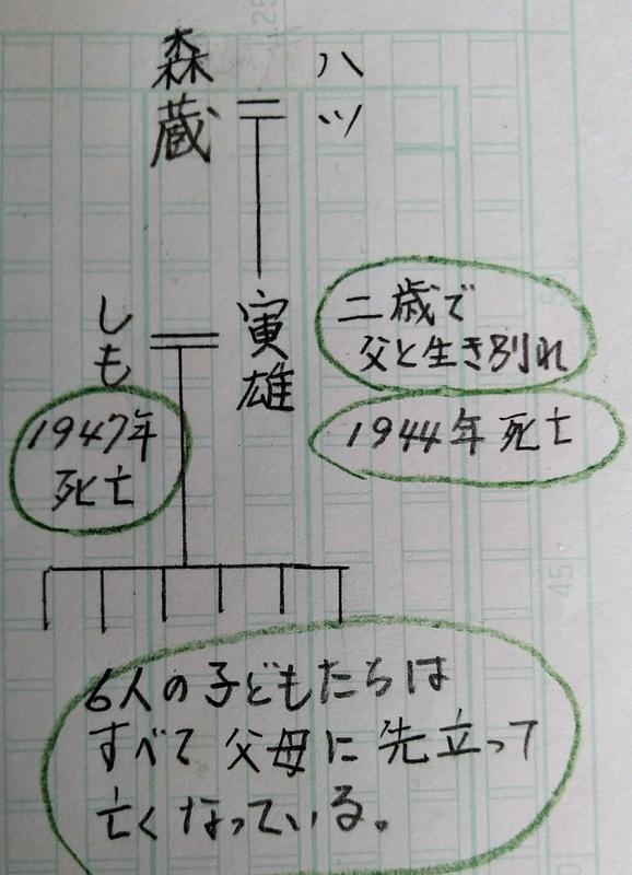 f:id:kyokoippoppo:20200315101815j:plain:w200:right