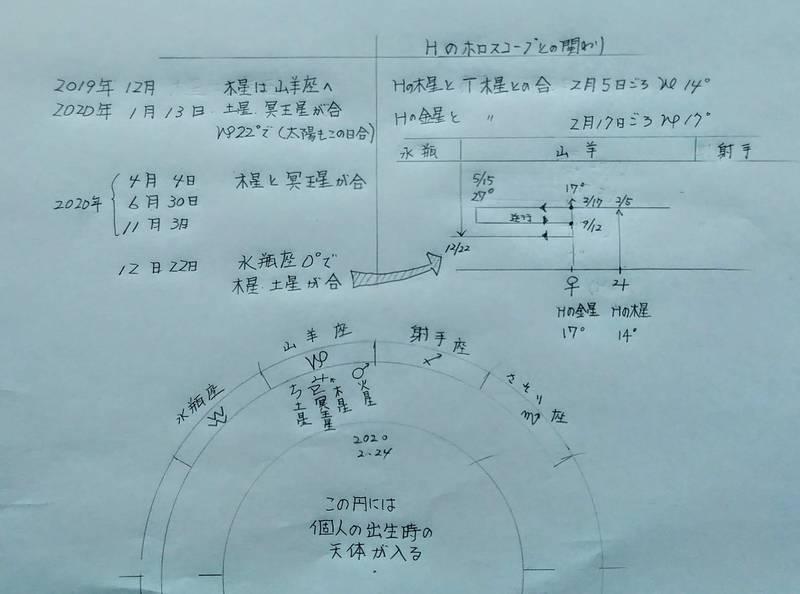 f:id:kyokoippoppo:20200620085732j:plain