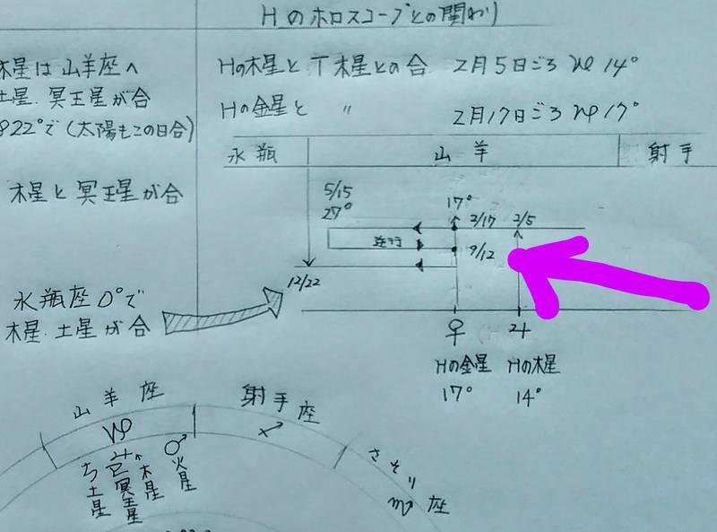 f:id:kyokoippoppo:20200920110836j:plain:w600