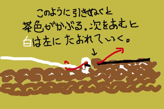 f:id:kyokoippoppo:20201119172135p:plain
