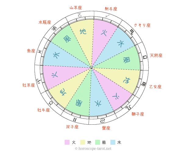 f:id:kyokoippoppo:20210103084845p:plain