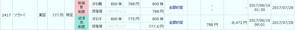 f:id:kyokosue:20170616225636p:plain