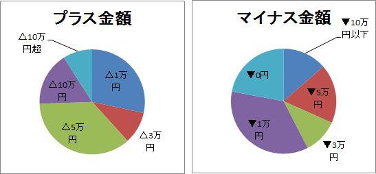 f:id:kyokosue:20180310143626p:plain