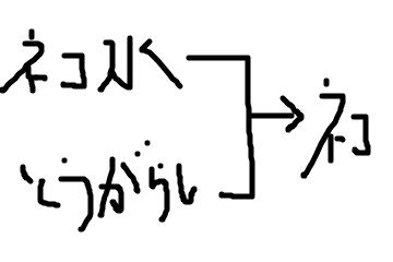 f:id:kyokucho1989:20161224223131p:plain