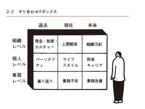 f:id:kyoma0824:20210208132631p:plain