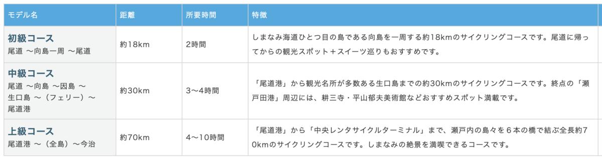 f:id:kyoma0824:20210809122349p:plain
