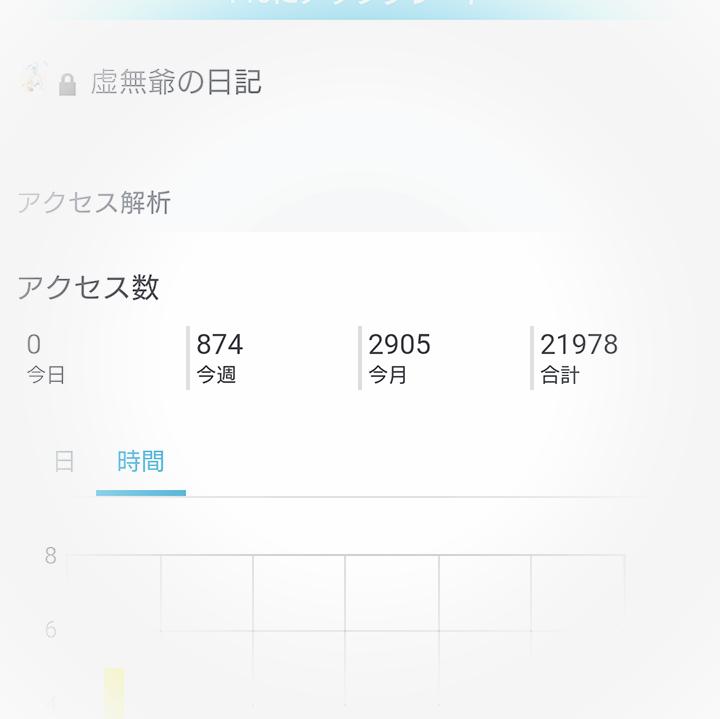 f:id:kyomuji:20170624122742j:plain