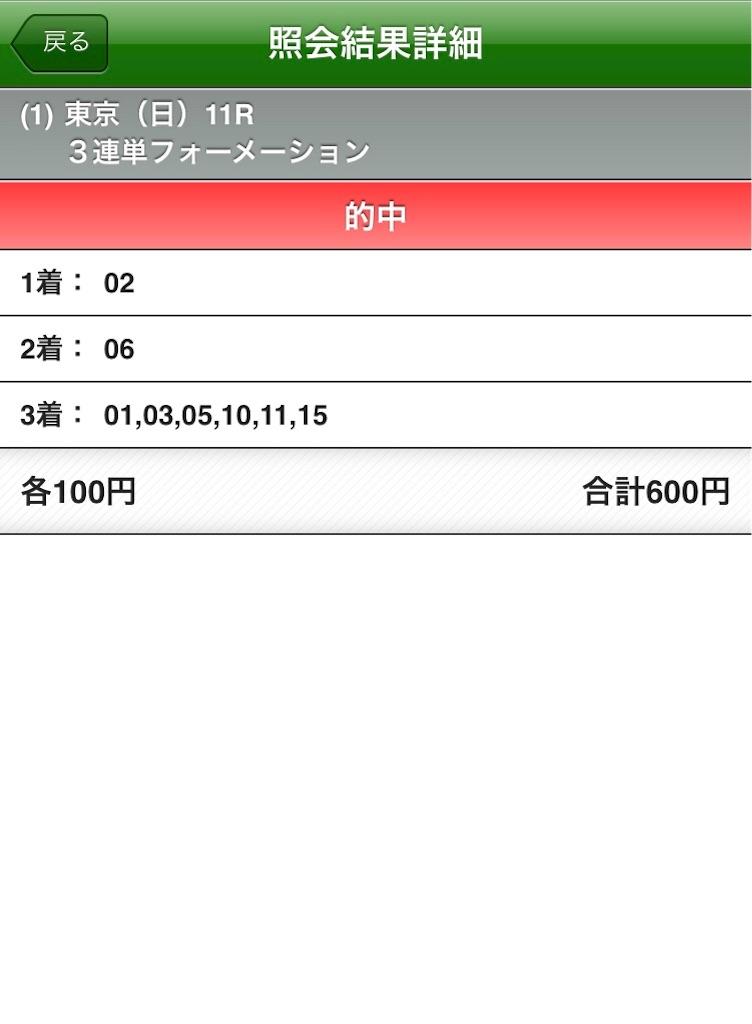 f:id:kyon-keiba:20190205140609j:image