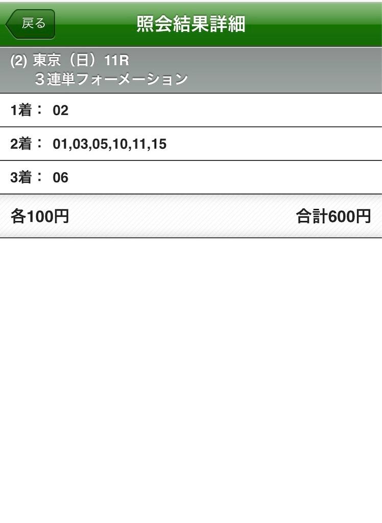 f:id:kyon-keiba:20190205140615j:image