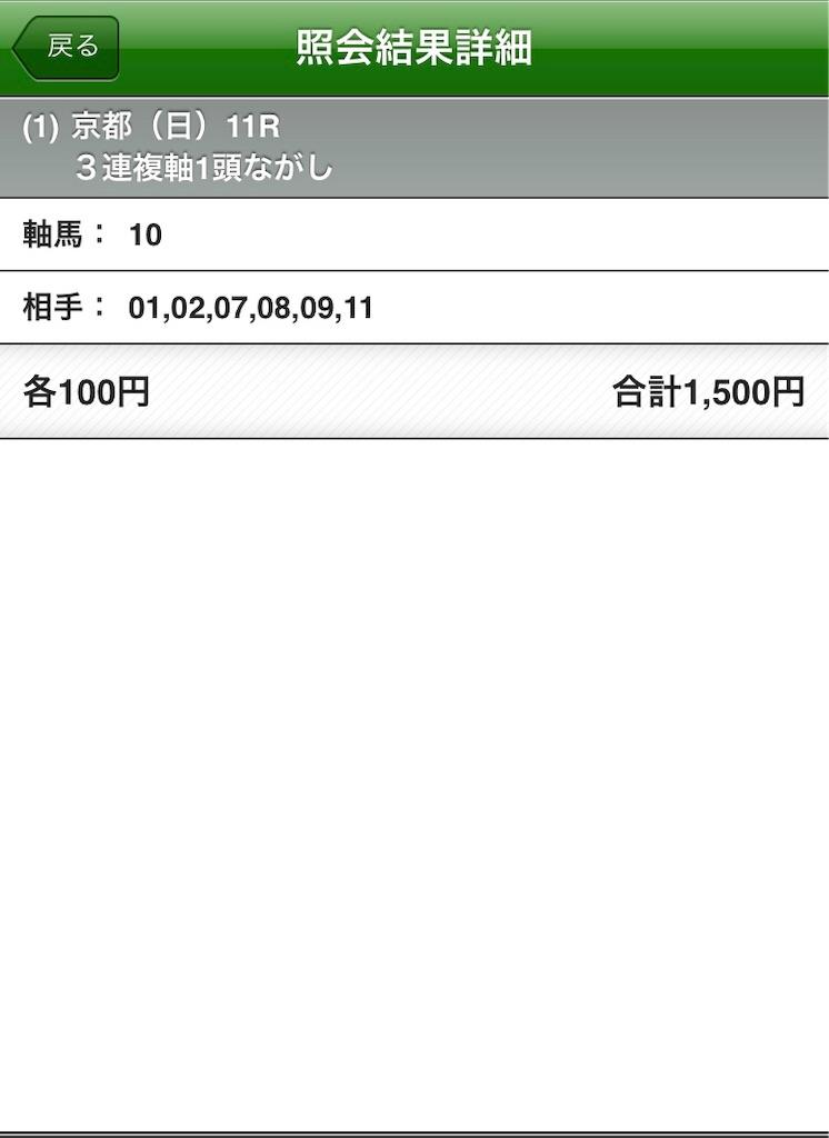 f:id:kyon-keiba:20190212000033j:image