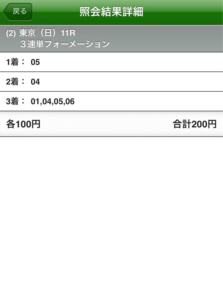 f:id:kyon-keiba:20190212001938j:image