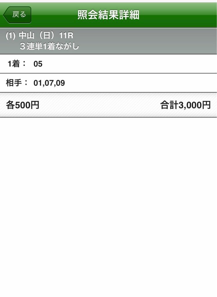 f:id:kyon-keiba:20190225145601j:image