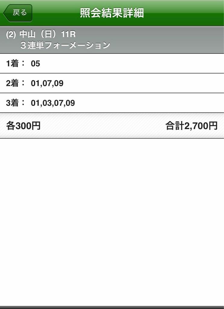 f:id:kyon-keiba:20190225145604j:image