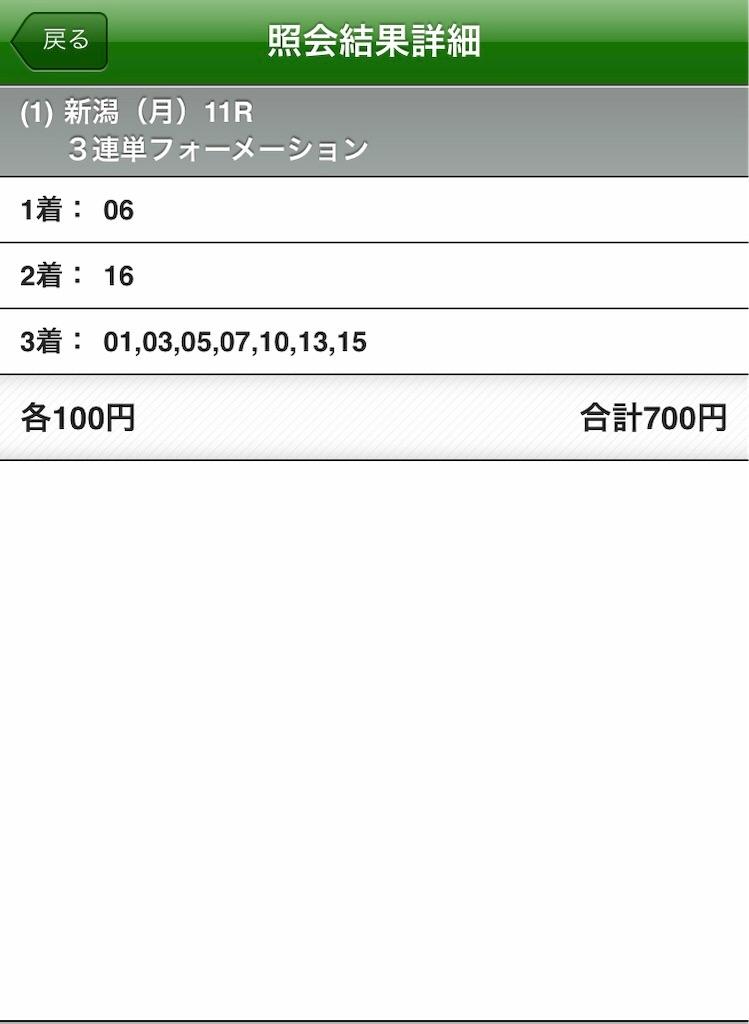 f:id:kyon-keiba:20190430223734j:image