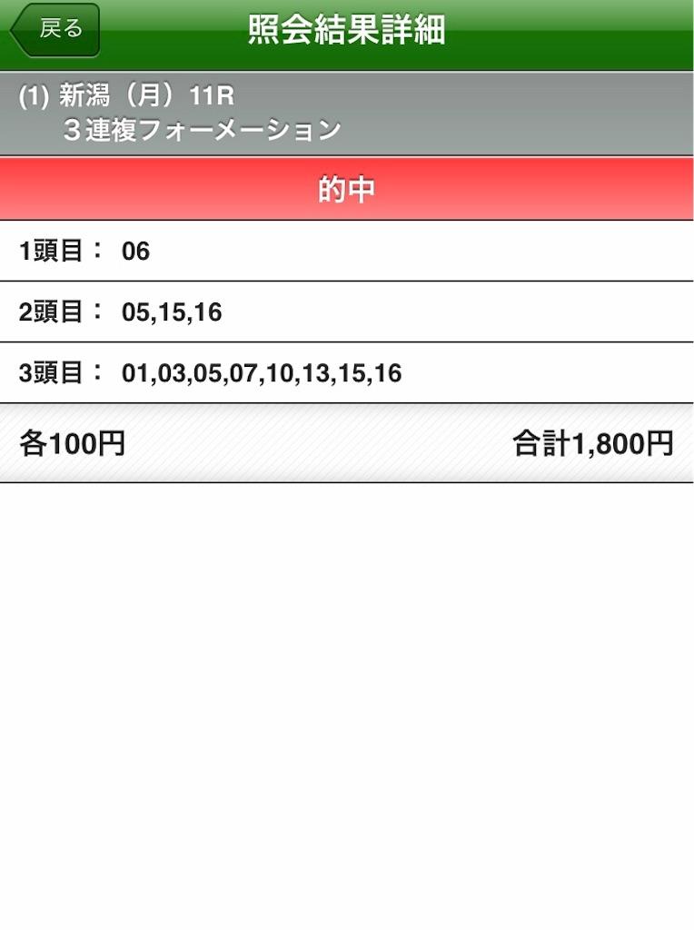 f:id:kyon-keiba:20190430223740j:image