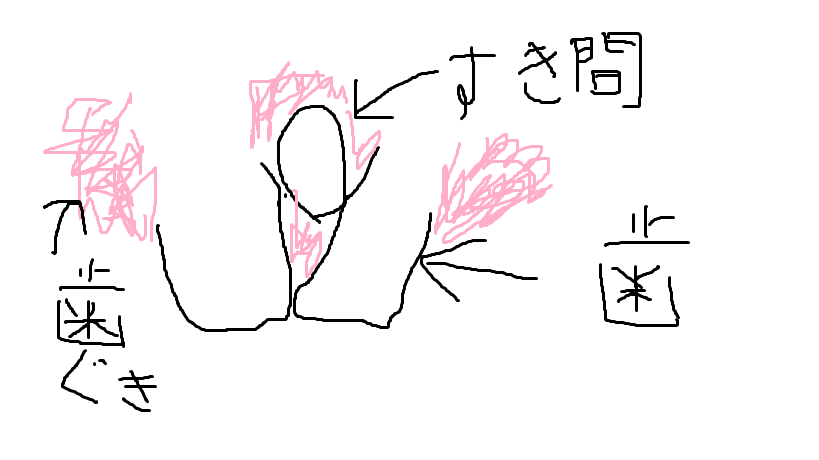 f:id:kyon-rog:20170523171553p:plain