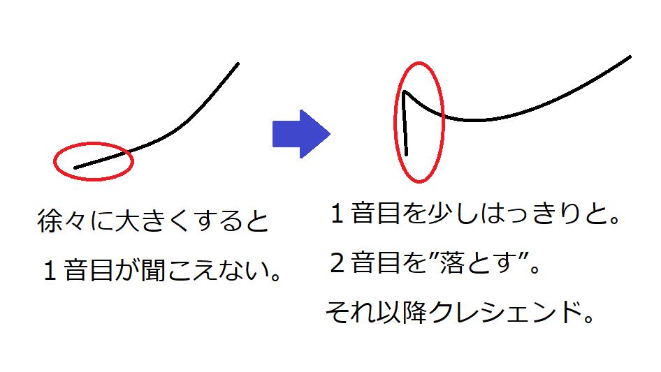 f:id:kyon-rog:20210323204406p:plain
