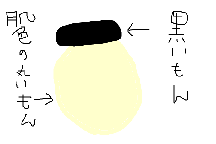 f:id:kyonookusan:20190417103343p:plain
