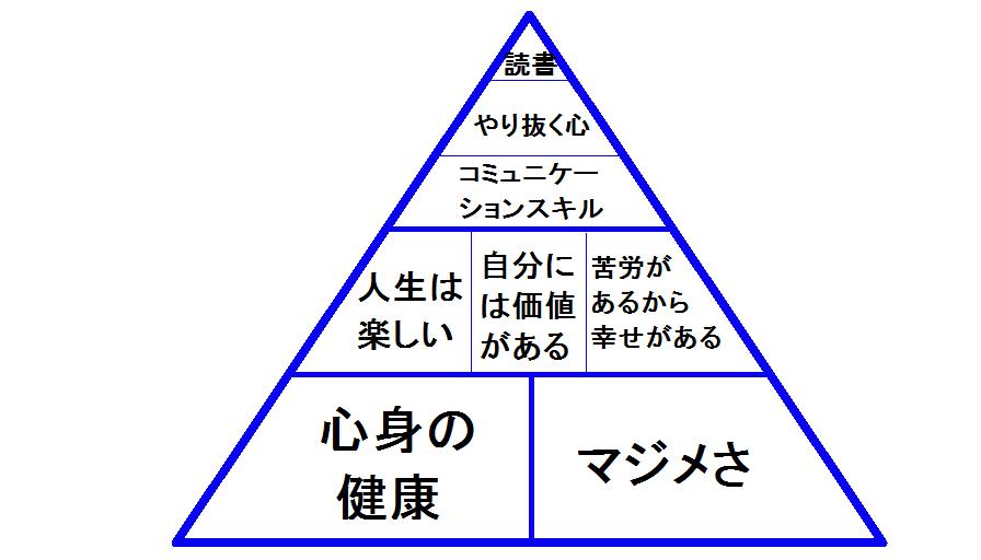 f:id:kyooikun:20200314165420p:plain