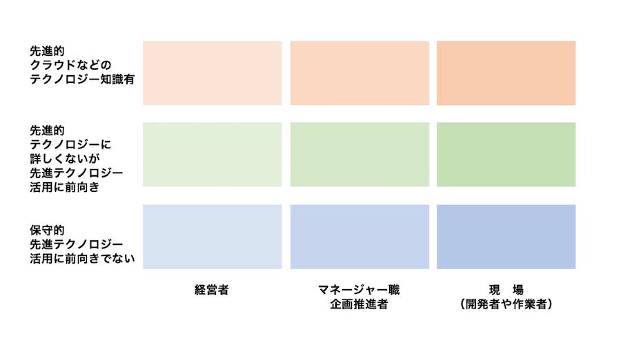 f:id:kyoqoo:20200114122242p:plain