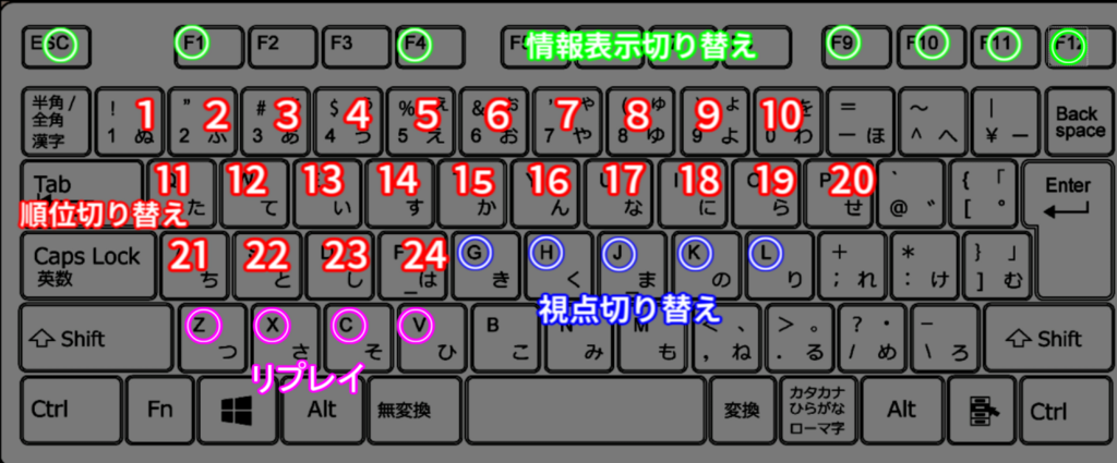 f:id:kyoro32634g15:20180218110221p:plain