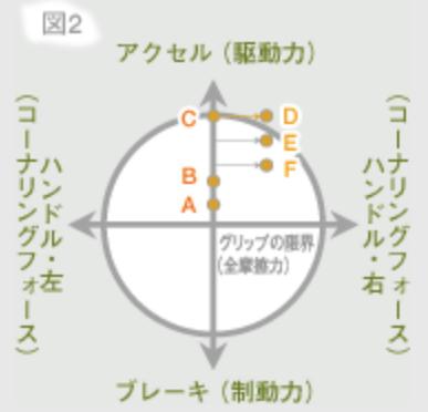 f:id:kyoro32634g15:20180801213905p:plain