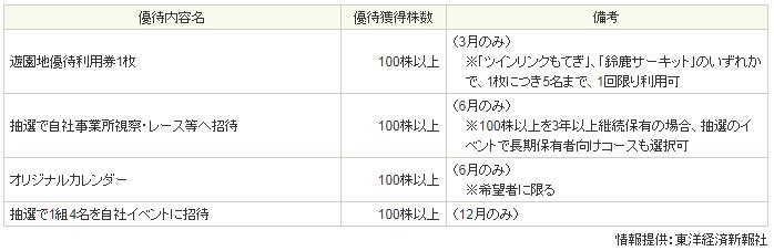 f:id:kyoro77:20200308220458p:plain