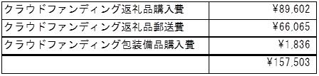 f:id:kyoryokutosa:20180814092015p:plain