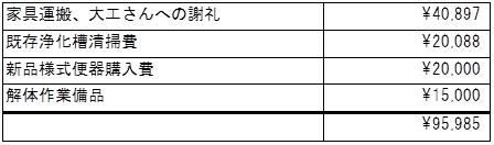 f:id:kyoryokutosa:20180814092046p:plain