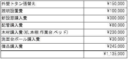 f:id:kyoryokutosa:20180814092136p:plain