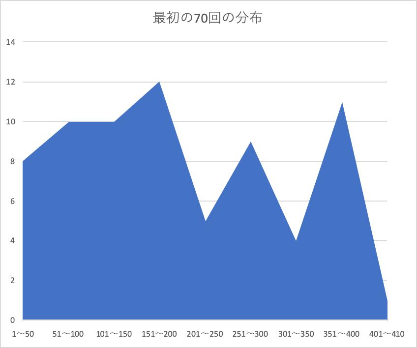 f:id:kyosaika:20191210125030p:plain