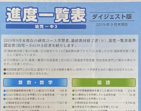 f:id:kyosaika:20191212144907j:plain