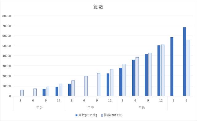 f:id:kyosaika:20200911233510p:plain