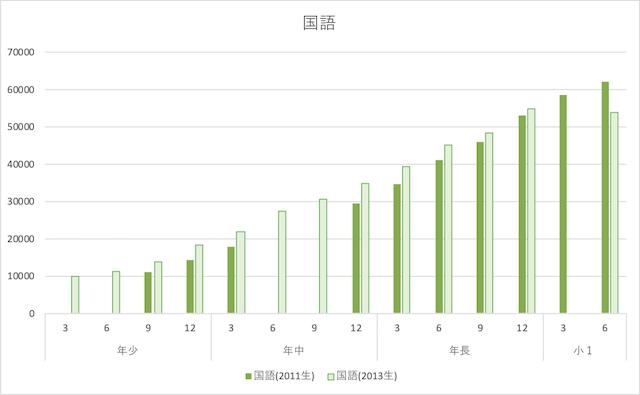 f:id:kyosaika:20200911233515p:plain