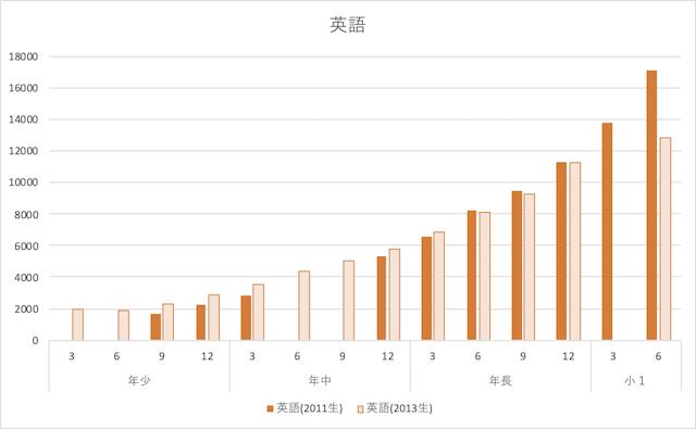 f:id:kyosaika:20200911233525p:plain