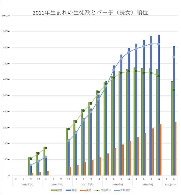 f:id:kyosaika:20200915125337p:plain