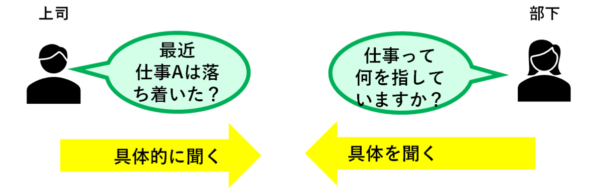 f:id:kyosasu:20210613113137p:plain