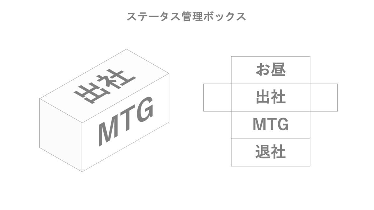 f:id:kyoshi0000:20200627202610p:plain