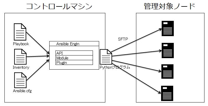 f:id:kyoshimoto:20170926152405p:plain
