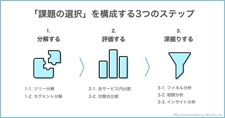 f:id:kyosu-ke:20180714141820j:plain