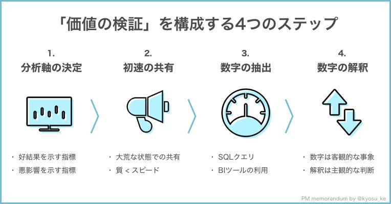 f:id:kyosu-ke:20180730021549j:plain