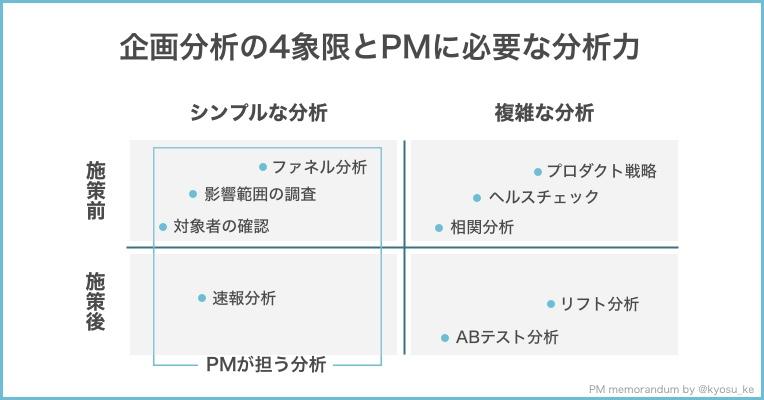f:id:kyosu-ke:20180806024631j:plain