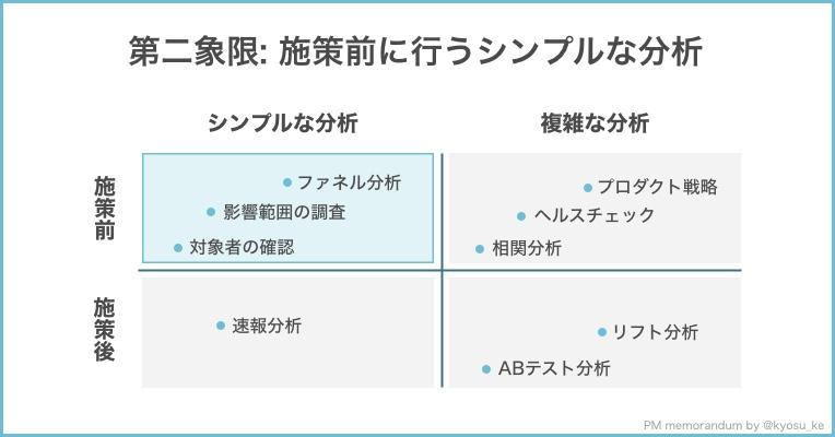 f:id:kyosu-ke:20180806030109j:plain