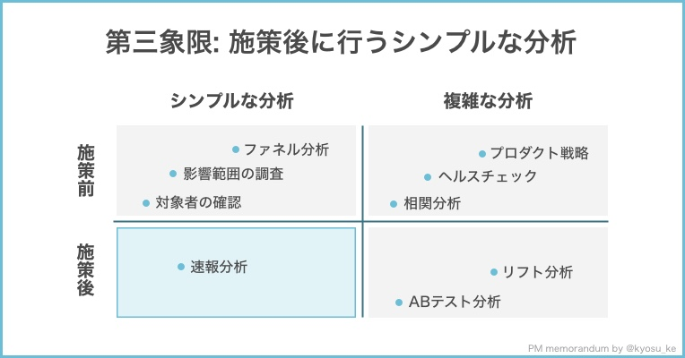 f:id:kyosu-ke:20180806030124j:plain