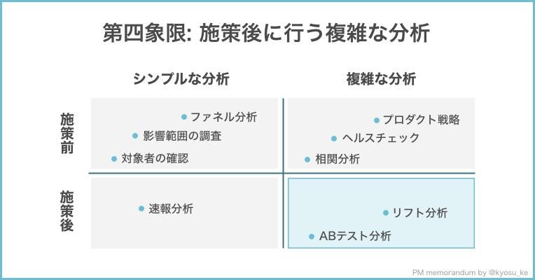 f:id:kyosu-ke:20180806030136j:plain