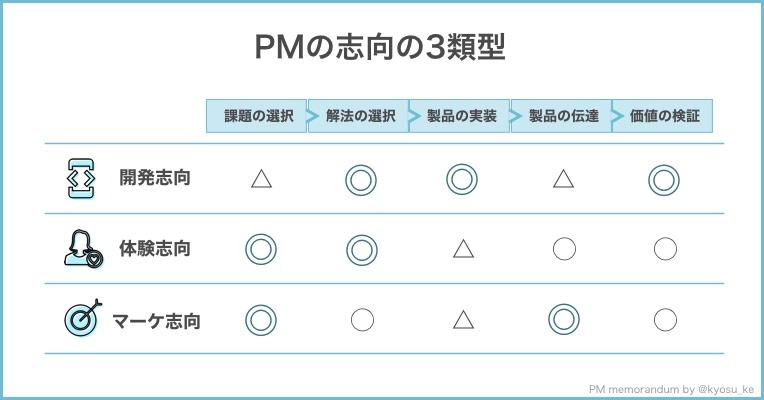 f:id:kyosu-ke:20180813033341j:plain