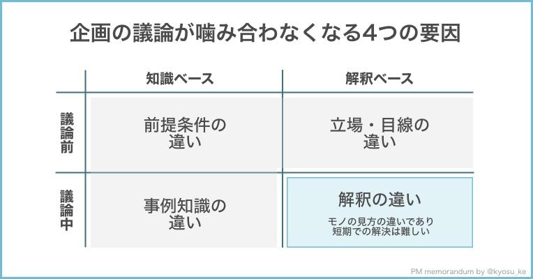 f:id:kyosu-ke:20180819222518j:plain