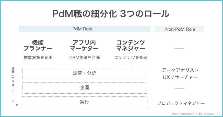 f:id:kyosu-ke:20181216110857j:plain