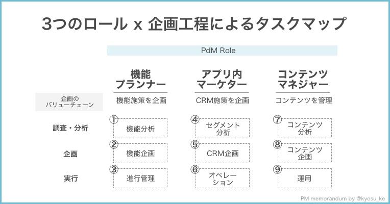 f:id:kyosu-ke:20181216213441j:plain